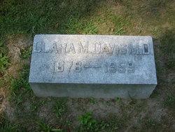 Dr Clara M. Davis